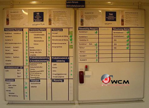 Implementation board